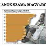Hivatalosan ennyi hajléktalan él Magyarországon…(2011-es adatok)