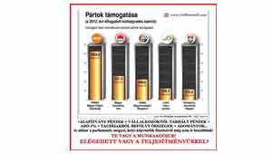 Parlamenti pártok állami támogatása