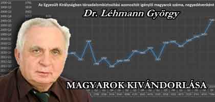 Dr.Léhmann György-amennyid van, annyit érsz, avagy Magyar hagyd el hazádat