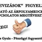 """""""DEVIZÁSOK"""" FIGYELEM! IGAZOLHATÓ AZ ÁRFOLYAMKOCKÁZATTAL KAPCSOLATOS MEGTÉVESZTÉS!"""
