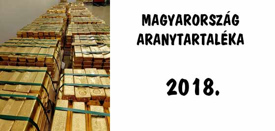 MAGYARORSZÁG ARANYTARTALÉKA 2018.
