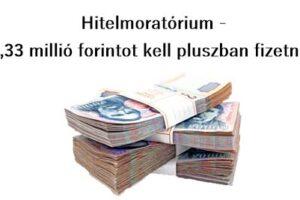 Hitelmoratórium - 1,33 millió forintot kell pluszban fizetni